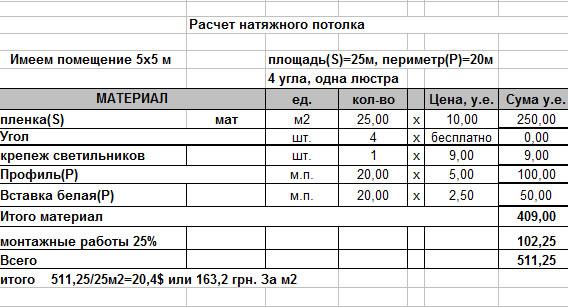 расчет стоимости натяжных потолков